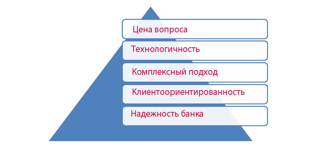 Piramida_28092017